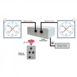 Boitier d'Alimentation + commande sans fil pour 2 compte-secondes équipés de LED IHM 632B/RF/LED