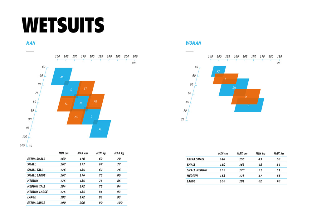 size-charts-wetsuits.jpg